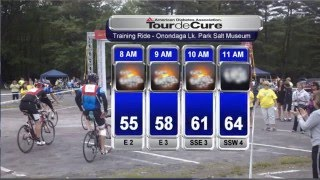 Tonight's 7 day Weather Forecast with Mike Brookins 5-20-2016