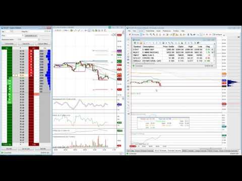 $189.60 Profit Emini Crude Oil Trades