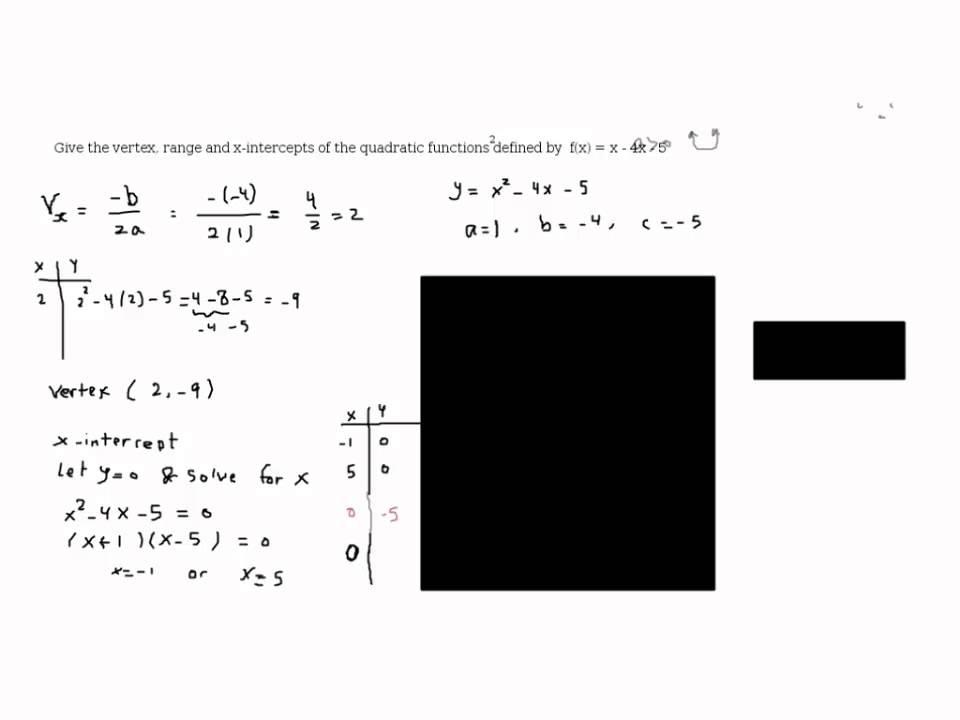 Solution to Problem 11, Intermediate Algebra SLO questions