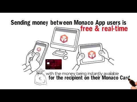 Monaco (MCO) Explained