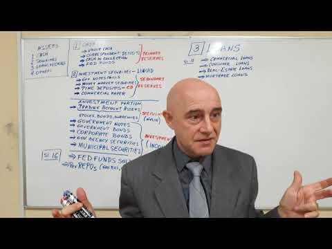 Bank Management - Lecture 11