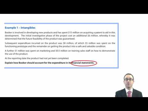 ACCA P2 Intangible assets (IAS 38)