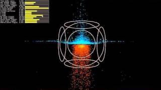 15cm polywell 0.82 tesla phase space.wmv