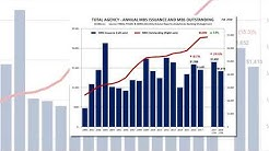 Ginnie Mae MBS Issuance Continues Trending Downward
