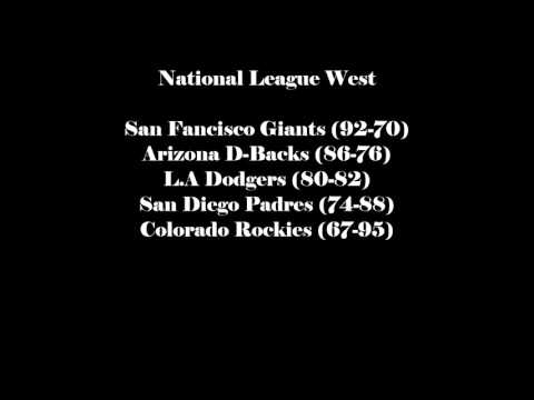 2016 MLB |Predictions