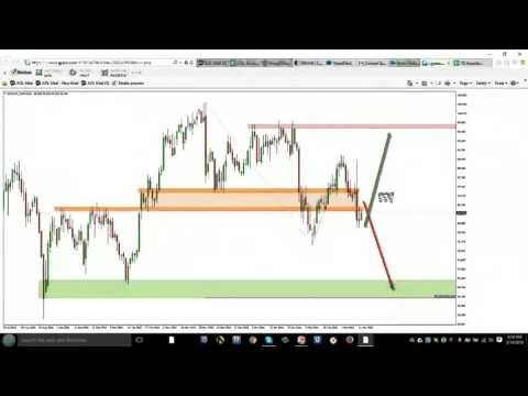 Forex Live Analysis Room show 633 + interview Sam Evans & Rick Wright