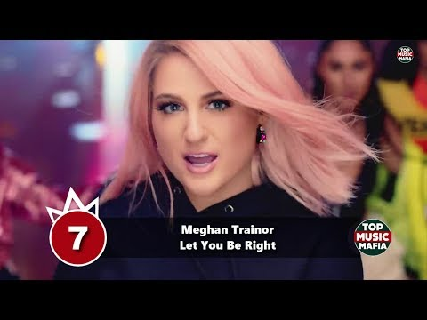 Top 10 Songs Of The Week - June 16, 2018 (Your Choice Top 10)