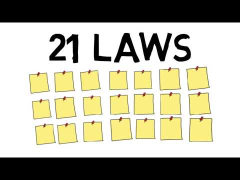 LEADERSHIP - 21 Laws of John C Maxwell Animated book review