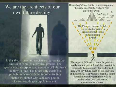 Are we the architects of our own future or destiny?