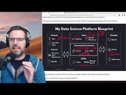 How to Create a Data Pipeline for AWS