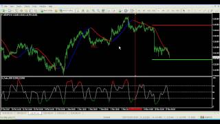 Forex Systems - Megatrend Trading Forex System