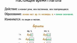 Настоящее время глагола (7 класс, видеоурок-презентация)