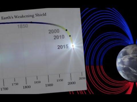 Magnetic Pole Reversal | Brief Summary