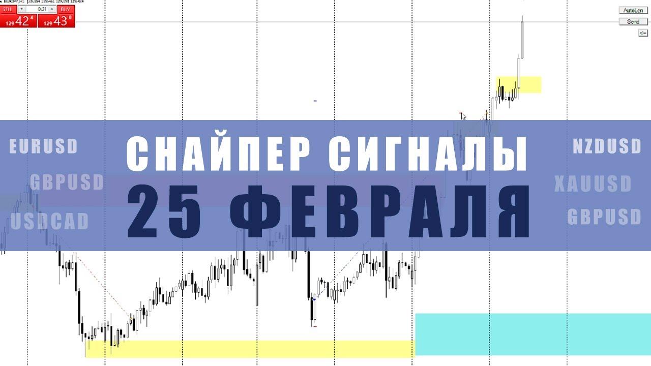 СИГНАЛЫ СНАЙПЕР НА 25 ФЕВРАЛЯ | Трейдер Юрий Антонов
