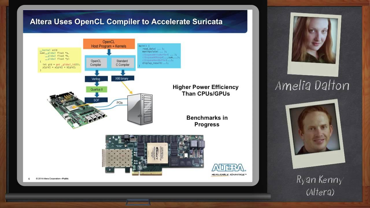 Accelerating Open Source Security Using OpenCL & Altera ...
