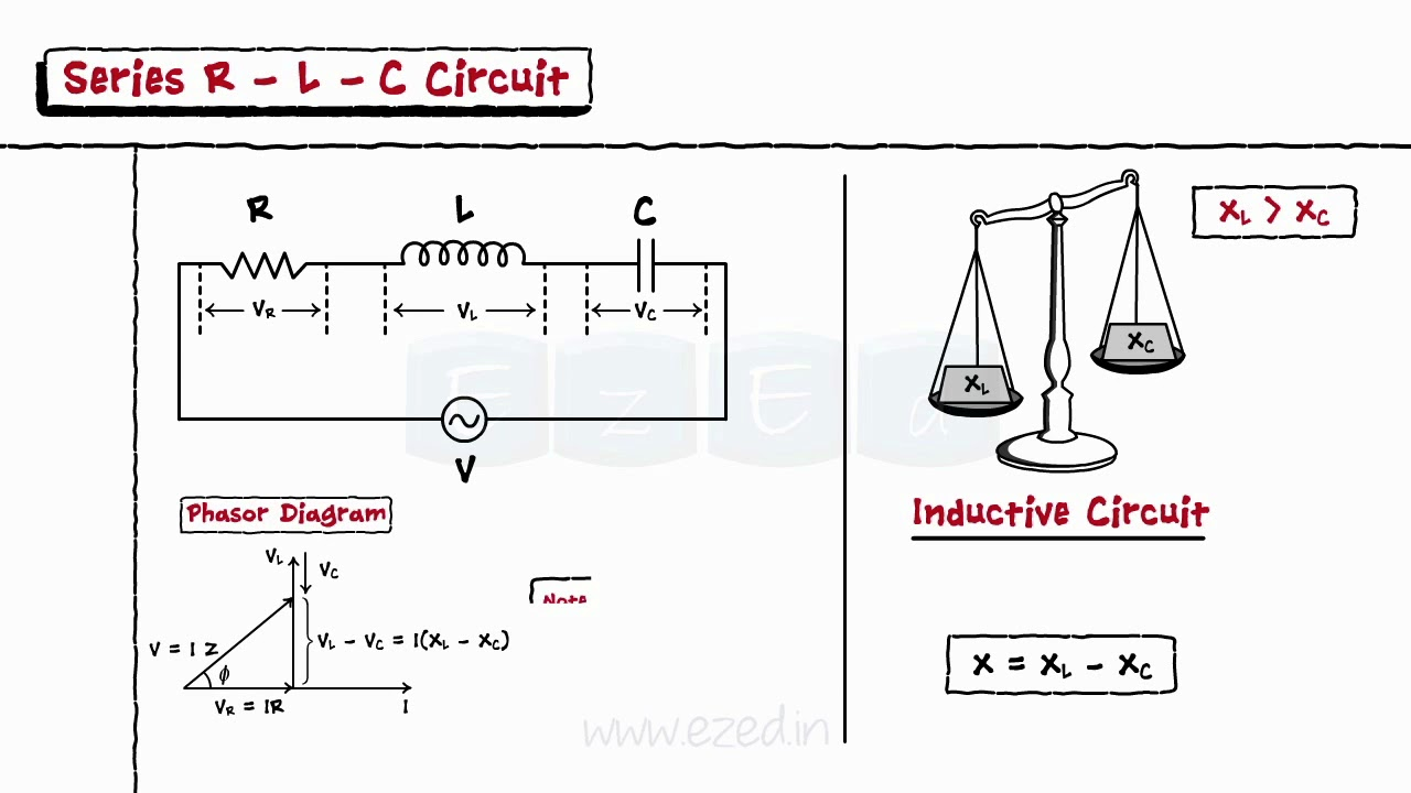 Basic Electrical - Ac Circuits Part 2