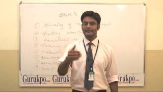 Steps In Planning By Ms. Manish Sharma, Biyani Groups Of Colleges