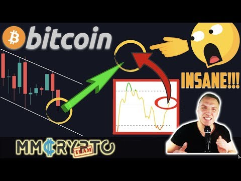 PREPARE TO NEVER SEE THESE BITCOIN PRICE LEVELS AGAIN!!! CRAZY BTC CHART SHOWS 2020 ALL TIME HIGH!!