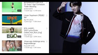 Gambar cover #WhereIsEgo – BTS J-Hope's 'Ego' MV really disppeared from YouTube search results?