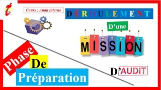 TOP'ETUDES   AUDIT INTERNE V5   Mission d'Audit :
