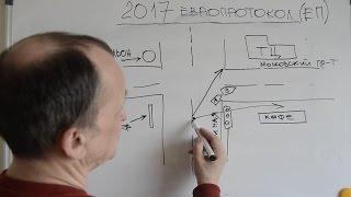 видео Что такое европротокол при ДТП?