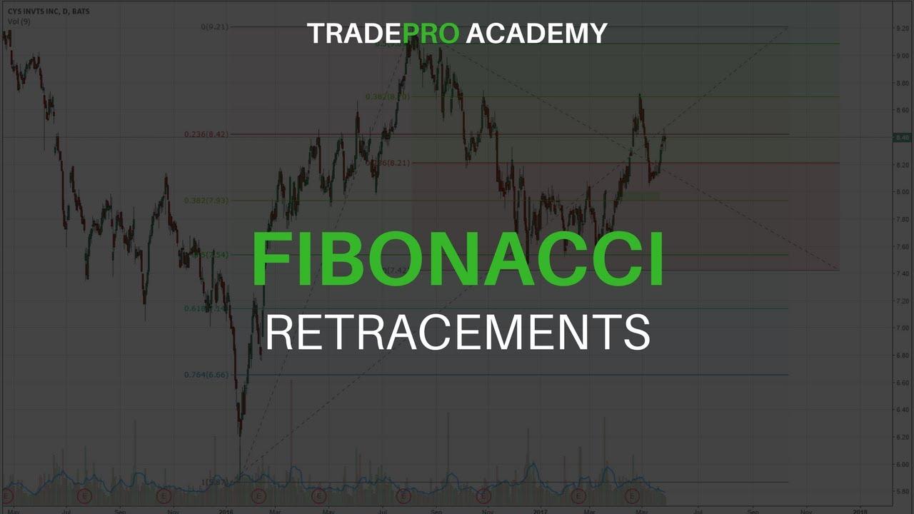 How To Use Fibonacci Retracements In Tradingview Youtube