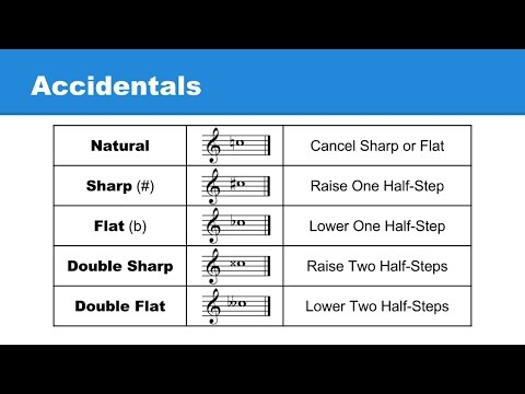 Lesson 31: Accidentals. Double Sharp & Double Flat