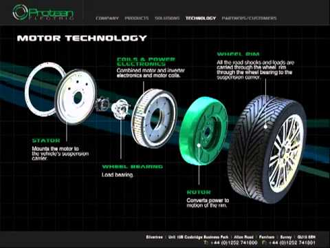 Protean electric efficient packaging youtube for In wheel electric motors for cars