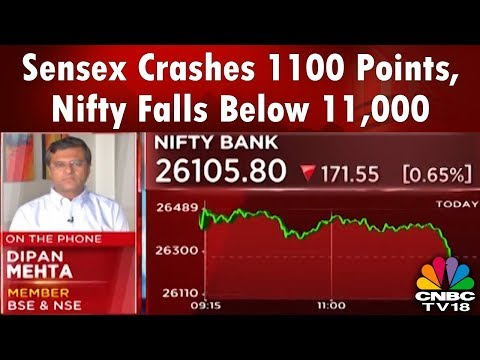 Breaking News | Sensex Crashes 1100 Points, Nifty Falls Below 11,000, NBFC's Bleed | CNBC TV18