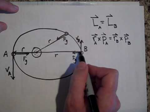 Elliptical Orbits and the Conservation of Angular Momentum