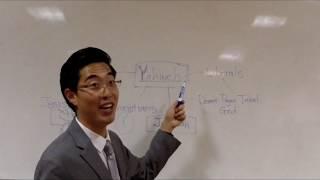 Yahweh is...a DESERT PAGAN God! - Dr. Gene Kim