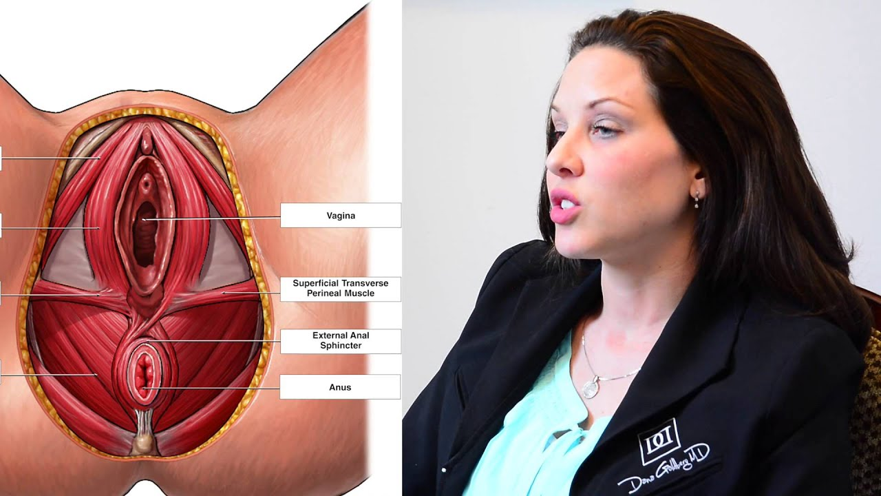 What Is A Vaginoplasty - Youtube-8361