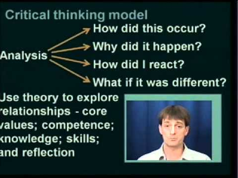 How do I write a critical thinking?