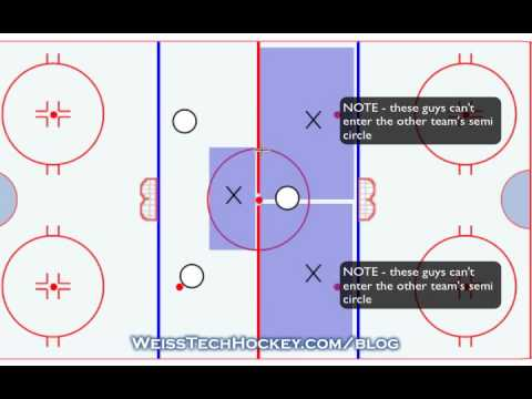 Hockey Small Area Games Triangle 1 Timer Youtube