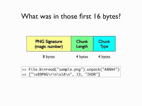 Decoding Binary File Formats