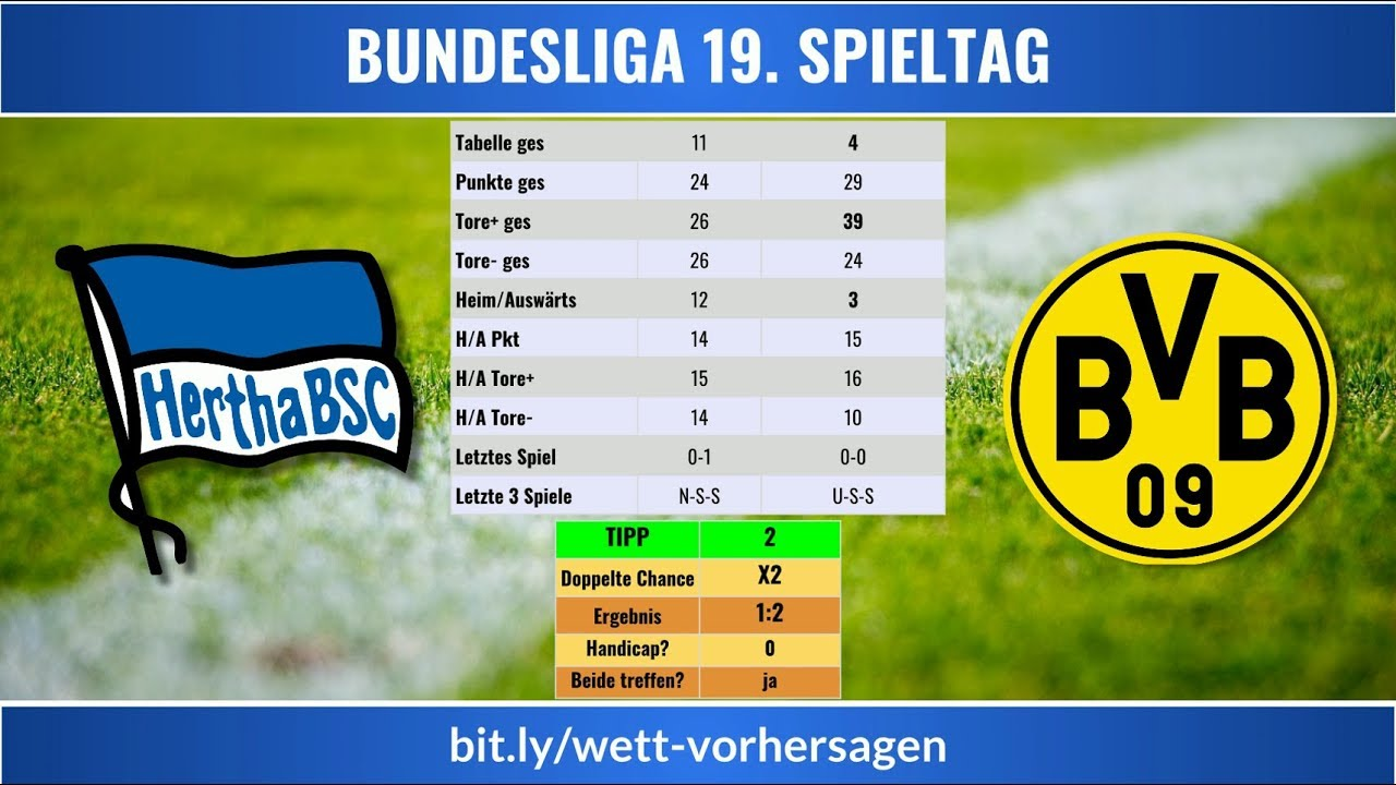 Bundesliga Vorhersage Fur Den 19 Spieltag Hertha Bsc Berlin Borussia Dortmund