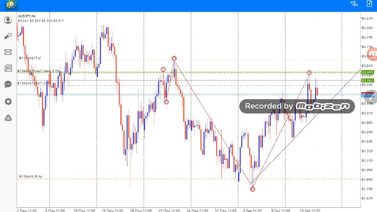 Imran forex курс доллара в форекс