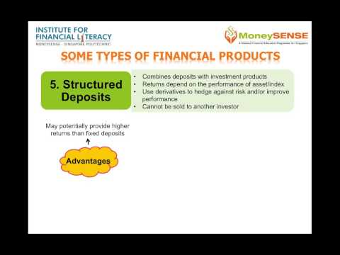 Structured Deposits