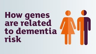 How genes are related to dementia risk - Alzheimer's Research UK