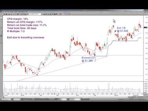 Smart Trading Market Update September 2014