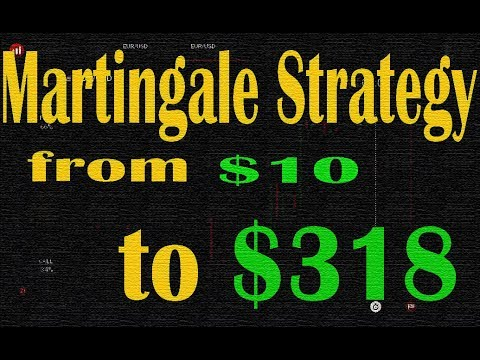 Martingale Strategy - From $10 to $318 || Options Trading Strategies