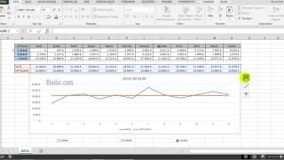 Excel Dinamik Grafik Dashboard Oluşturma 1