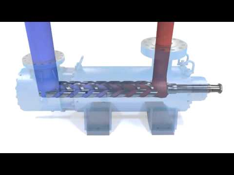 Imo 8L three-screw pump animation