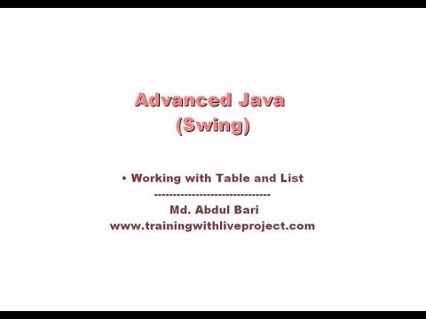 Gui programming java programming tutorial.