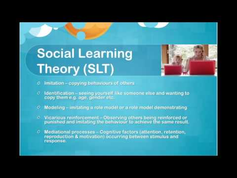 Approaches in Psychology: Social Learning Theory (SLT)