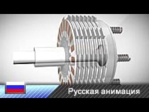 Как работает многодисковое сцепление? (Анимация)