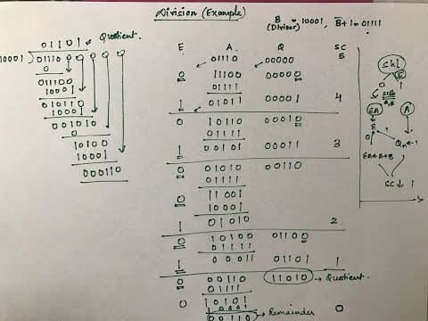 Division ( Binary Arithmetic ) - Part 2