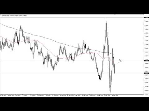 EUR/USD Technical Analysis for April 03, 2020 by FXEmpire