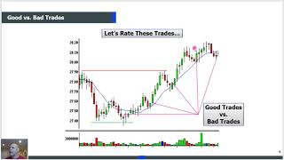 Trading Buy Set-Ups: How to Break Down a Pattern Properly