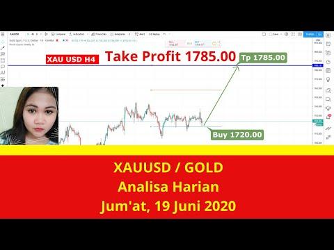 analisa-xauusd-gold-harian-jum'at-19-juni-2020-by-fx-instan